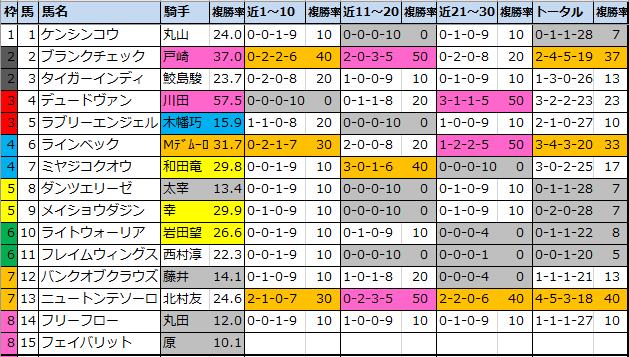 f:id:onix-oniku:20200808151906p:plain
