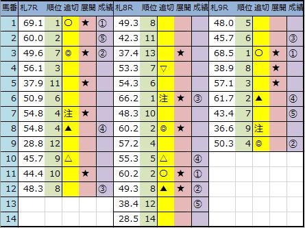 f:id:onix-oniku:20200808163444p:plain