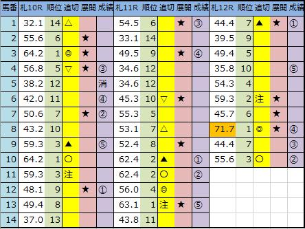 f:id:onix-oniku:20200808163520p:plain