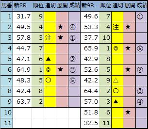 f:id:onix-oniku:20200808163952p:plain
