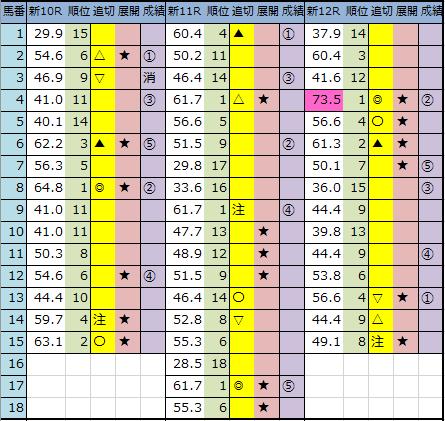 f:id:onix-oniku:20200808164025p:plain