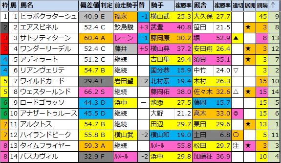 f:id:onix-oniku:20200808175058p:plain