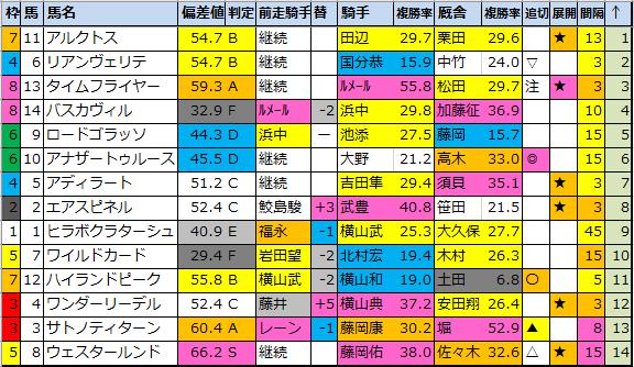f:id:onix-oniku:20200808180347p:plain