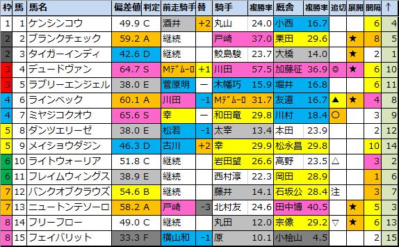 f:id:onix-oniku:20200808182445p:plain