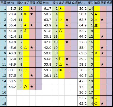 f:id:onix-oniku:20200808193301p:plain