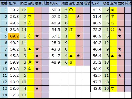 f:id:onix-oniku:20200808193410p:plain