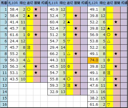 f:id:onix-oniku:20200808193434p:plain
