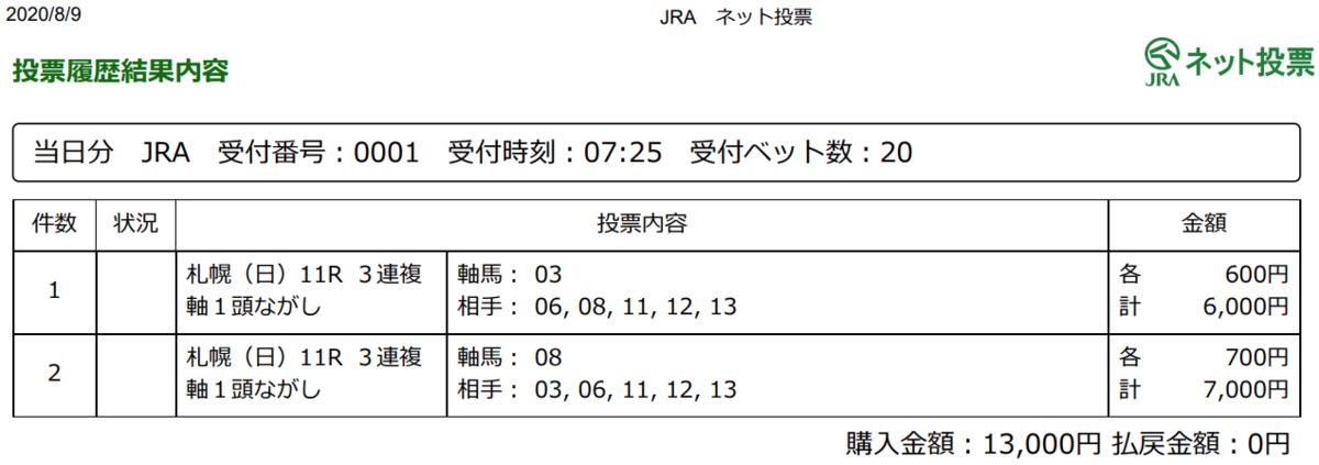 f:id:onix-oniku:20200809072635p:plain