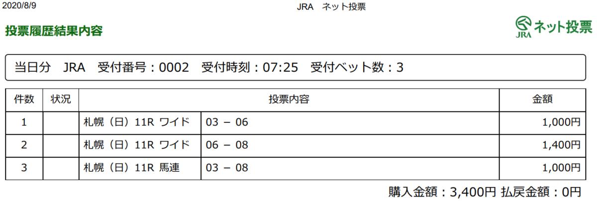 f:id:onix-oniku:20200809072713p:plain