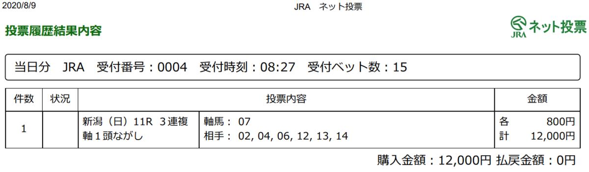 f:id:onix-oniku:20200809082903p:plain