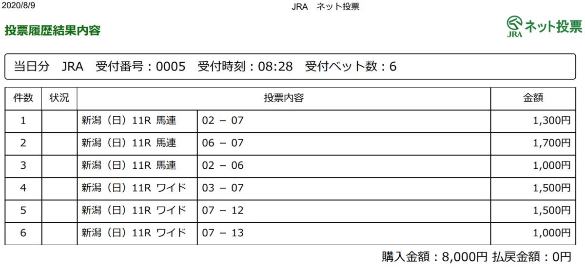 f:id:onix-oniku:20200809082939p:plain
