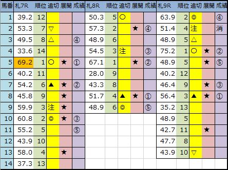 f:id:onix-oniku:20200809163321p:plain