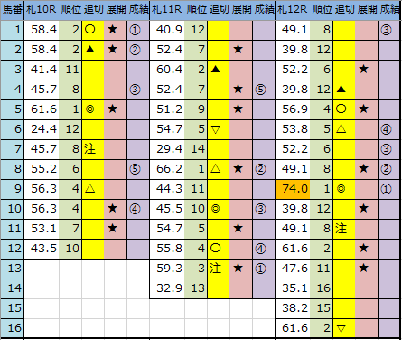f:id:onix-oniku:20200809163358p:plain
