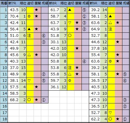 f:id:onix-oniku:20200809163533p:plain