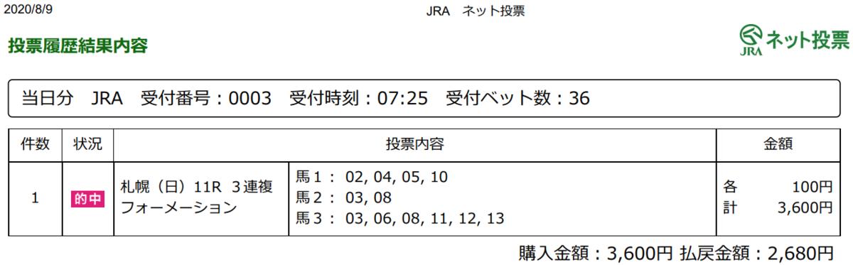 f:id:onix-oniku:20200809164739p:plain