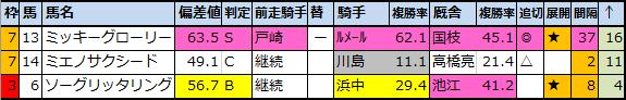 f:id:onix-oniku:20200813175118p:plain