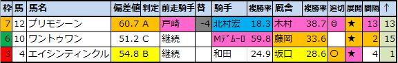 f:id:onix-oniku:20200813175147p:plain