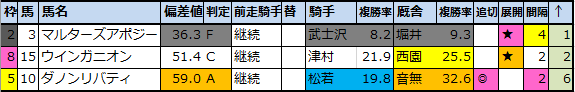 f:id:onix-oniku:20200813175218p:plain