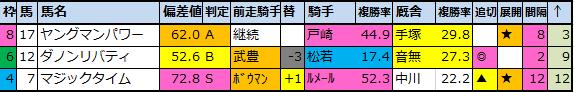 f:id:onix-oniku:20200813175314p:plain