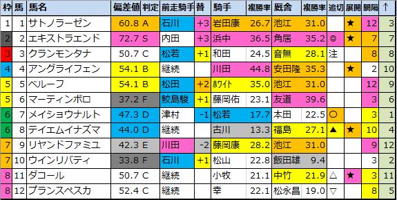 f:id:onix-oniku:20200813191850p:plain
