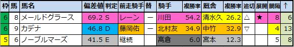 f:id:onix-oniku:20200813193103p:plain