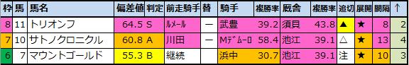 f:id:onix-oniku:20200813193139p:plain