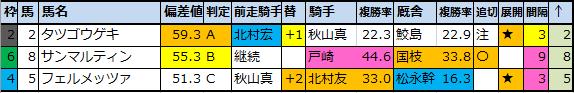 f:id:onix-oniku:20200813193211p:plain