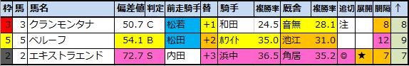 f:id:onix-oniku:20200813193301p:plain