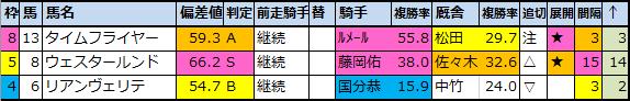 f:id:onix-oniku:20200814144108p:plain