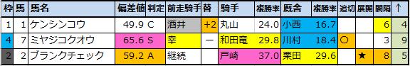 f:id:onix-oniku:20200814150543p:plain