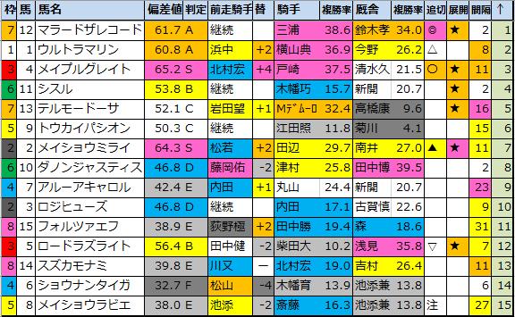 f:id:onix-oniku:20200814175811p:plain