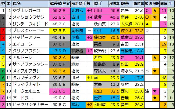 f:id:onix-oniku:20200814175958p:plain