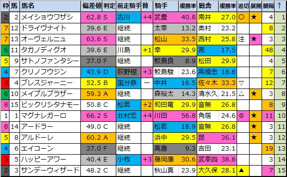 f:id:onix-oniku:20200814180250p:plain