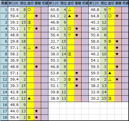 f:id:onix-oniku:20200814190226p:plain