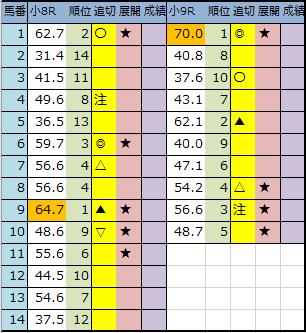 f:id:onix-oniku:20200814190303p:plain