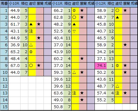 f:id:onix-oniku:20200814190606p:plain