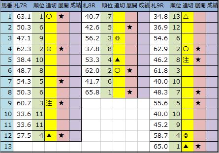 f:id:onix-oniku:20200814190642p:plain