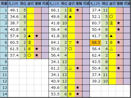 f:id:onix-oniku:20200814190715p:plain