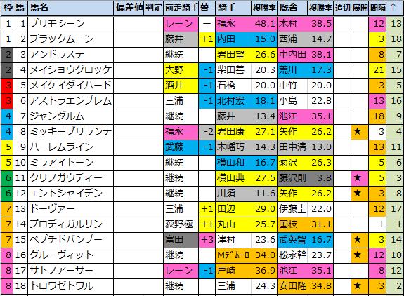 f:id:onix-oniku:20200814192435p:plain
