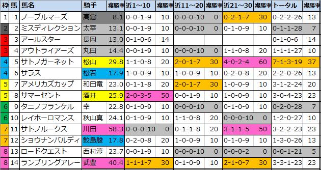 f:id:onix-oniku:20200815172739p:plain