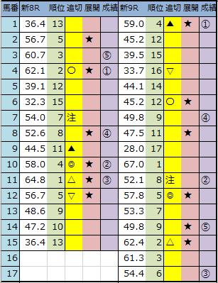 f:id:onix-oniku:20200815183521p:plain