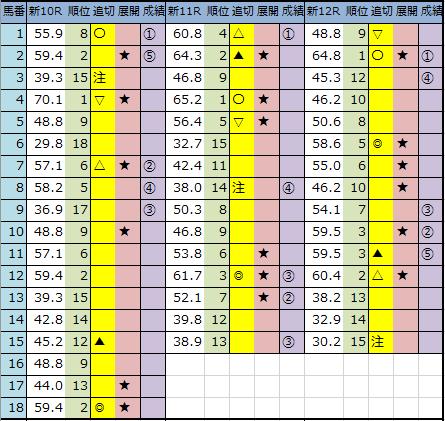 f:id:onix-oniku:20200815183553p:plain