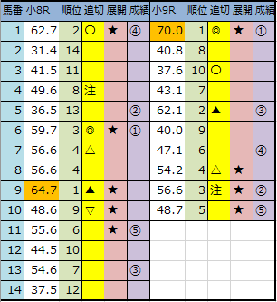 f:id:onix-oniku:20200815183818p:plain