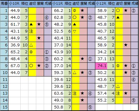f:id:onix-oniku:20200815183851p:plain