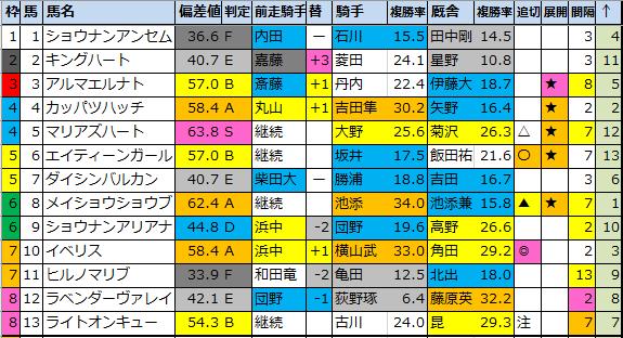 f:id:onix-oniku:20200815194405p:plain