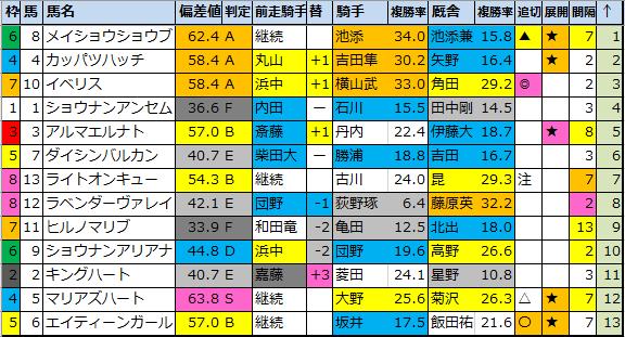 f:id:onix-oniku:20200815194615p:plain