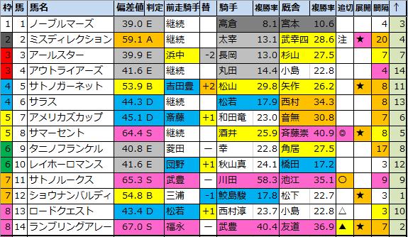 f:id:onix-oniku:20200815200125p:plain