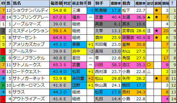 f:id:onix-oniku:20200815200854p:plain