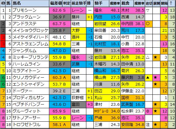 f:id:onix-oniku:20200815202849p:plain