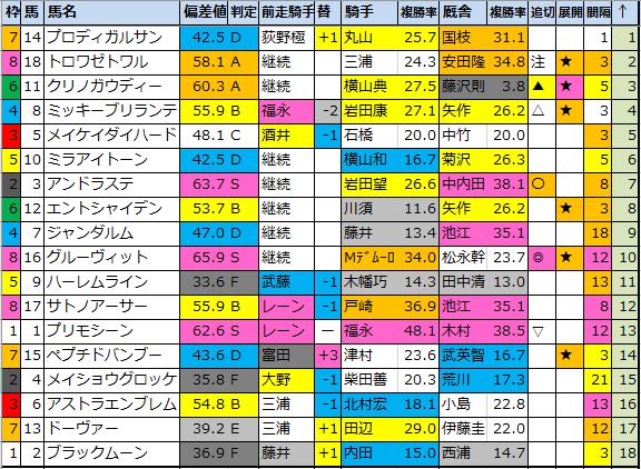 f:id:onix-oniku:20200815203911p:plain